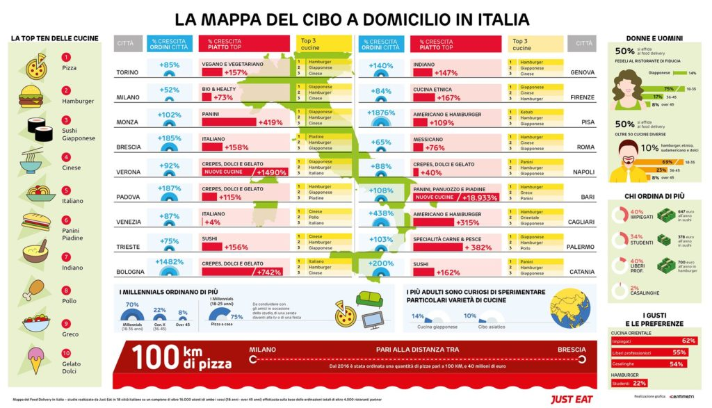 la mappa del cibo a domicilio in Italia