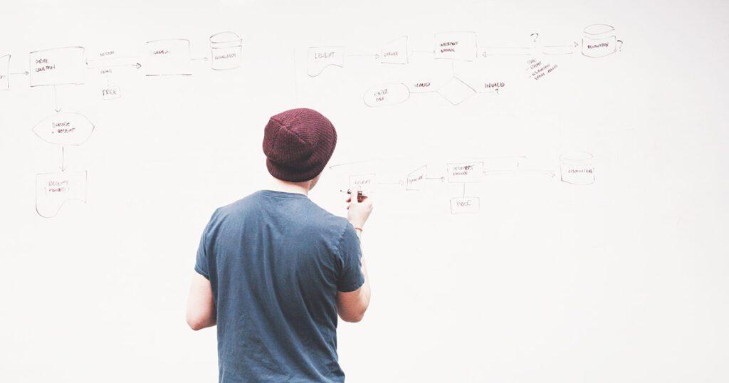 domande e risposte sulla realizzazione di siti web